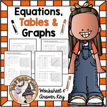 Equations Tables and Graphs Practice Worksheet Homework