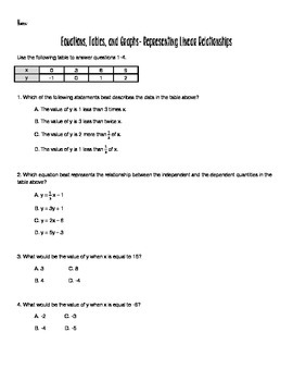 Equations, Tables, and Graphs- Representing Relationships using y=mx+b
