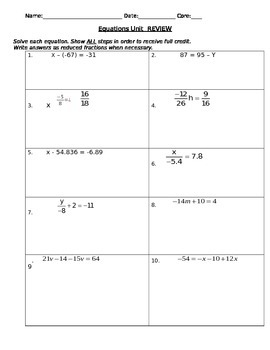 Solving Equations Unit Review