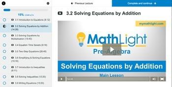 Equations | Pre Algebra Unit with Videos