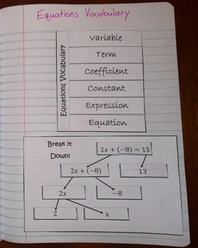 Equations Vocabulary Foldable Notes SOL 6.18, 7.14, 8.15a