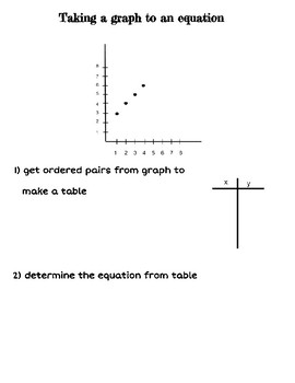 Equations and Expressions