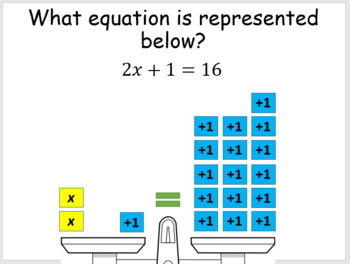 Equations and Formulae PPT Presentation with animation