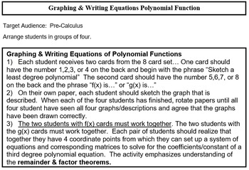 Equations and Graphs of Polynomial Functions (PreCal/Alg 2)
