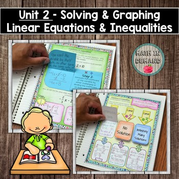 Algebra Interactive Notebook Unit 2 - Linear Equations & Inequalities