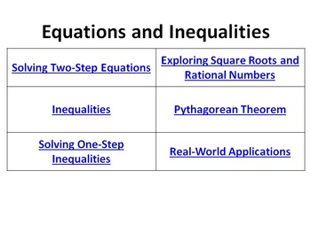 Equations and Inequalities Bell Ringers Two-Step Square Root Pythagorean Theorem