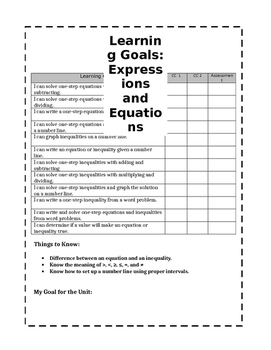 Equations and Inequalities Learning Goals for INB