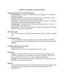 Equations and Inequalities Lesson Plan