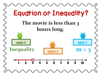Equations and Inequalities PowerPoint
