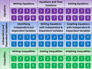 Equations and Inequalities Mega Review PowerPoint Game - Editable Version