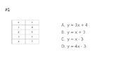 Equations and Tables
