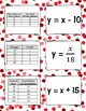 Equations and Tables Memory Match