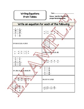 Equations from Tables and Ordered Pairs