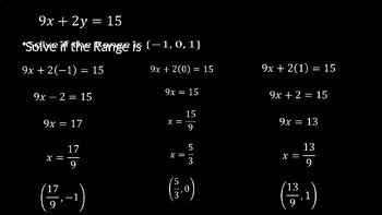 Equations in Two Variable PowerPoint Lesson (2.1)