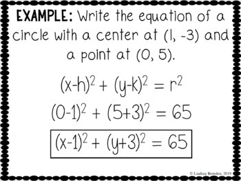 Equations of Circle Posters