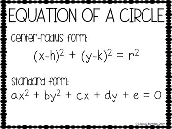 Equations of Circle Posters (Geometry Word Wall)