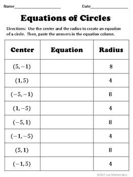 Equations of Circles