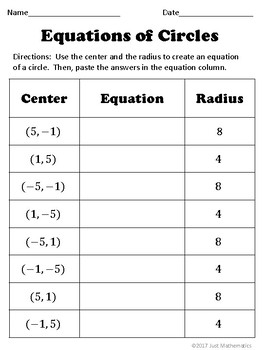 Equations of Circles