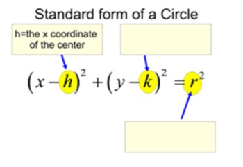 Equations of Circles, Intro Lesson + 11 Assignments for SMART Notebook