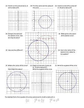 Equations of Circles Investigation