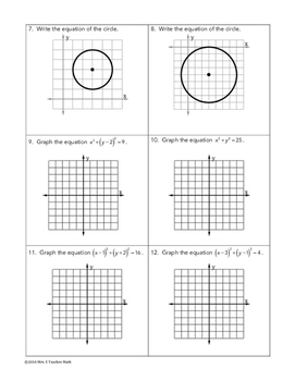 Equations of Circles Lesson