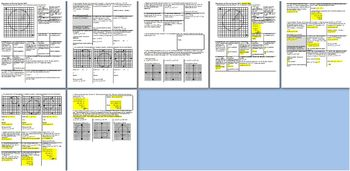 Equations of Circles Spring 2013 with Answer Key (Editable)