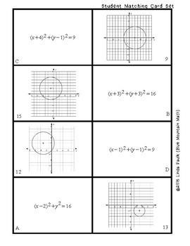 Equations of Circles and Graphs Matching Card Set