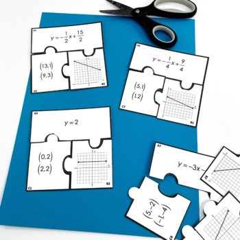 Equations of Lines Activity Bundle