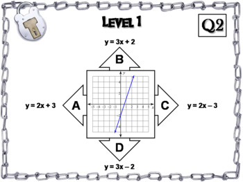 Equations of Lines: Algebra Escape Room - Math by Escape ...