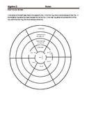 Equations of Lines Bullseye Activity