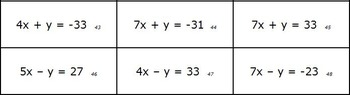 Equations of Lines Cut & Paste Activity (slope-intercept & standard forms)