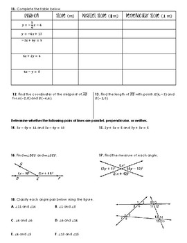 Equations of Lines Mixed Review