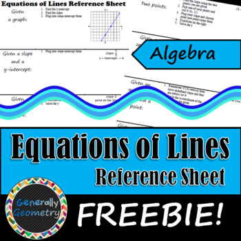 Equations of Lines Reference Sheet; Algebra 1, Freebie!