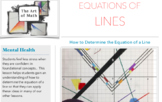 Equations of Lines in Slope Intercept Form