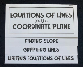 Equations of Lines in the Coordinate Plane- Foldable
