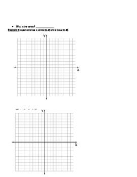 Equations of Parabolas