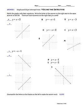 Equations of a Line with Tables & Graphs: Two worksheets: Find the Secret Word!