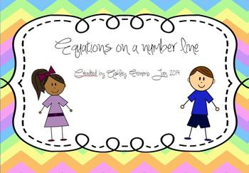 Equations on a Number Line