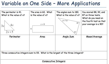 Equations with a Variable on One Side Applications