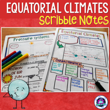 Equatorial Climates Scribble Notes