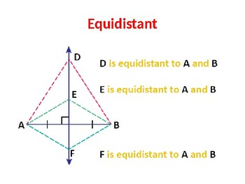 Equidistant in Real Life (PPT)