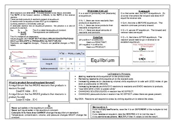 Equilibrium Chapter Review/Summary/Distillation Sheet