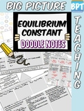 Equilibrium Constant Kc Activity Worksheet Doodle Notes