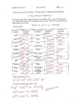 Equilibrium and Le Chatelier's Principle for AP Chemistry