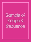 Equine Science Scope & Sequence