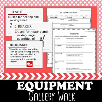 Equipment Gallery Walk