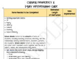Equity & Cultural Proficiency Planning Sheet