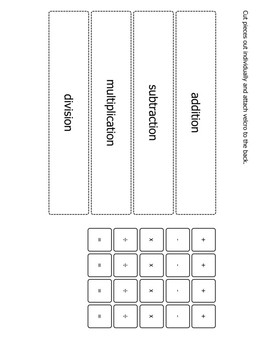 Equivalence Board