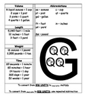 Equivalency Chart for Kids