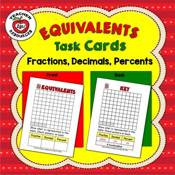 Fractions, Decimals, Percents: Equivalency Flashcards